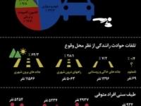 accident_in_iran-48-200-150-100-c گالری تصاویر | جمعیت طرفداران ایمنی راهها